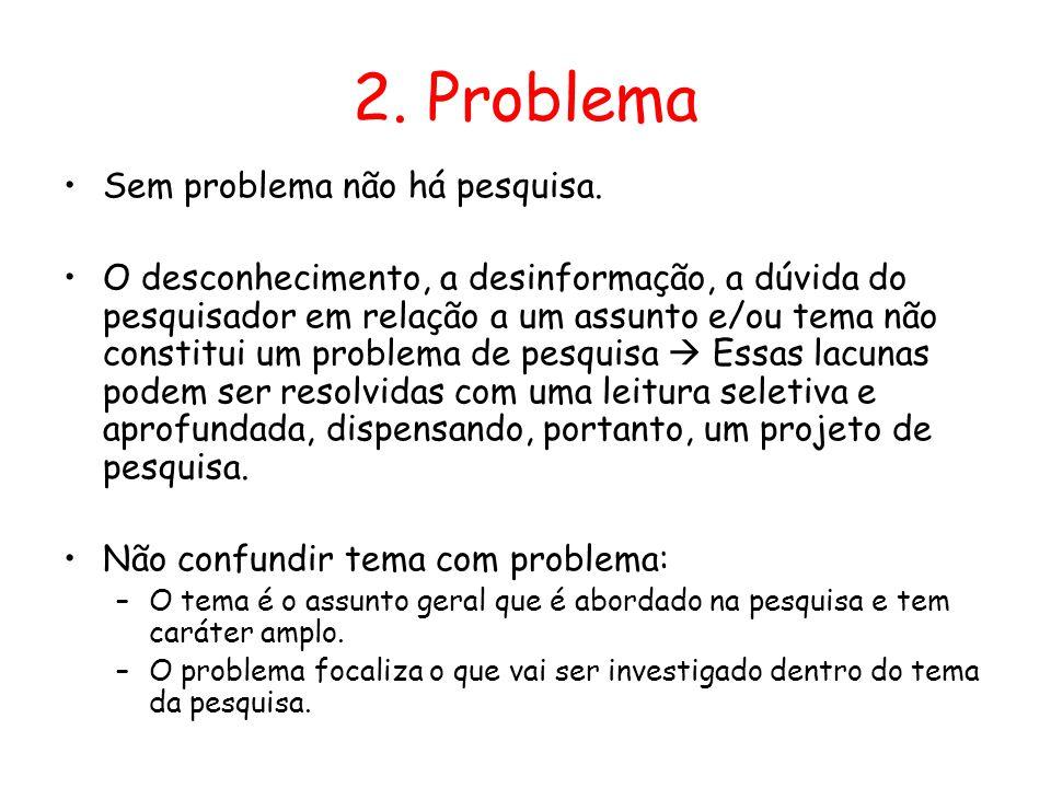 2. Problema Sem problema não há pesquisa.