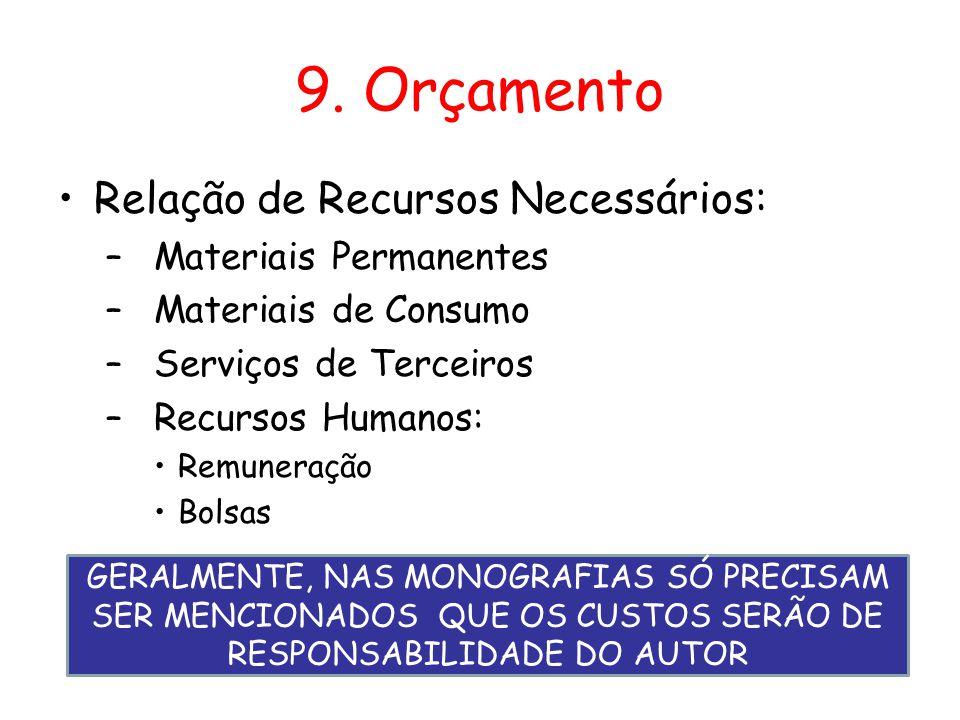 9. Orçamento Relação de Recursos Necessários: Materiais Permanentes