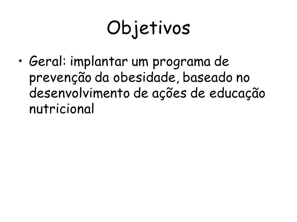 Objetivos Geral: implantar um programa de prevenção da obesidade, baseado no desenvolvimento de ações de educação nutricional.