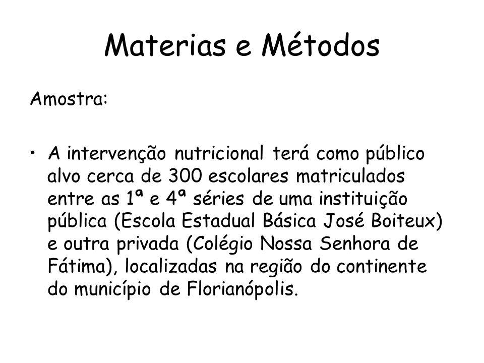 Materias e Métodos Amostra: