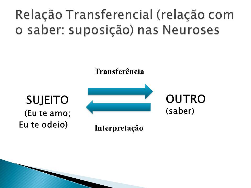 Relação Transferencial (relação com o saber: suposição) nas Neuroses