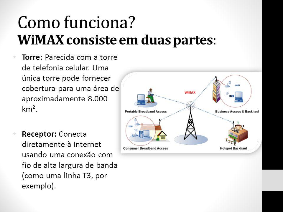 Como funciona WiMAX consiste em duas partes: