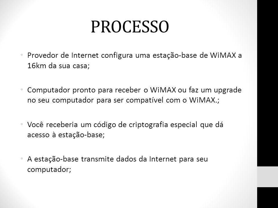 PROCESSO Provedor de Internet configura uma estação-base de WiMAX a 16km da sua casa;