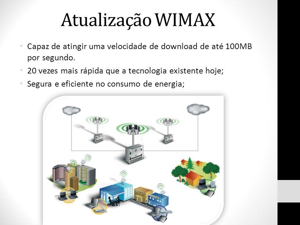 Atualização WIMAX Capaz de atingir uma velocidade de download de até 100MB por segundo. 20 vezes mais rápida que a tecnologia existente hoje;