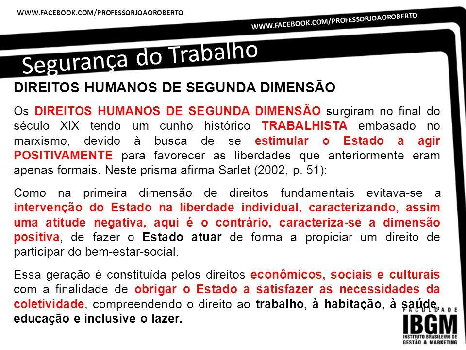 Segurança do Trabalho DIREITOS HUMANOS DE SEGUNDA DIMENSÃO
