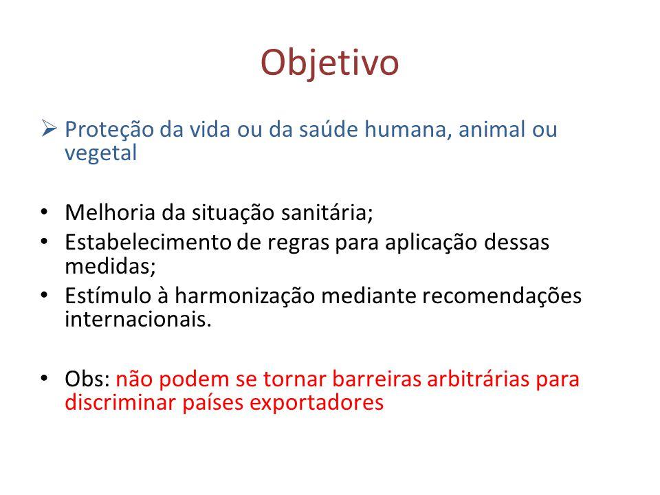 Objetivo Proteção da vida ou da saúde humana, animal ou vegetal