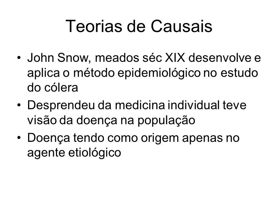 Teorias de Causais John Snow, meados séc XIX desenvolve e aplica o método epidemiológico no estudo do cólera.