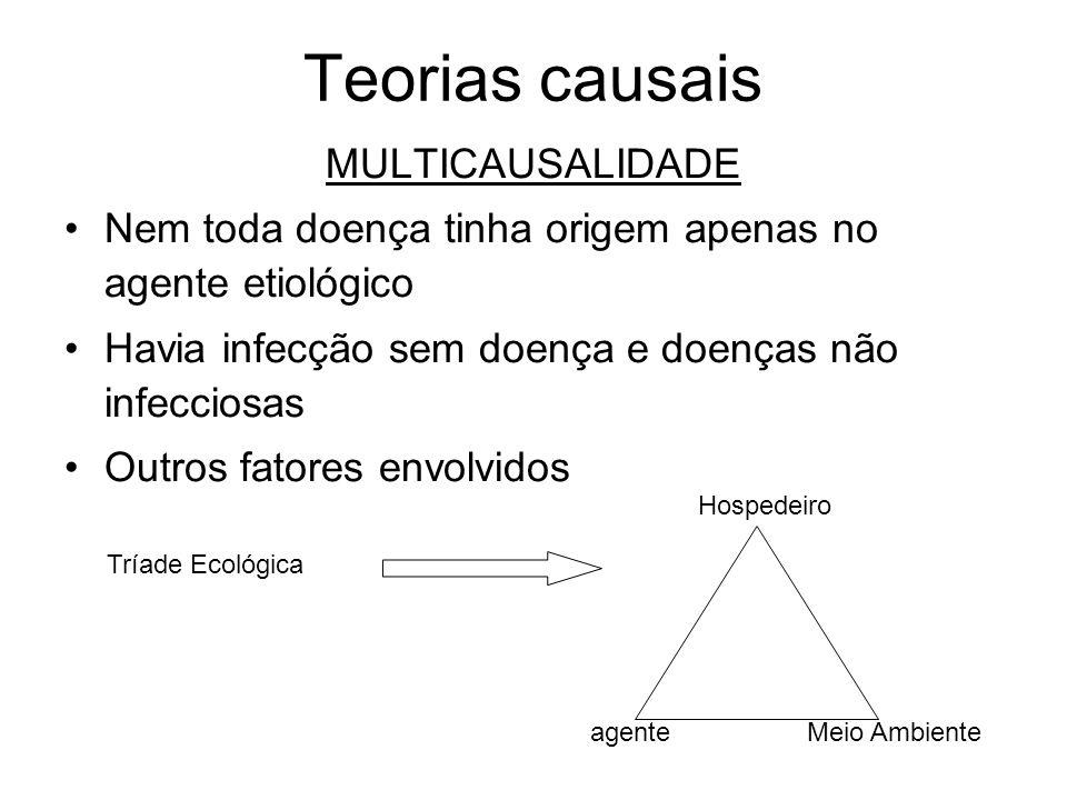 Teorias causais MULTICAUSALIDADE