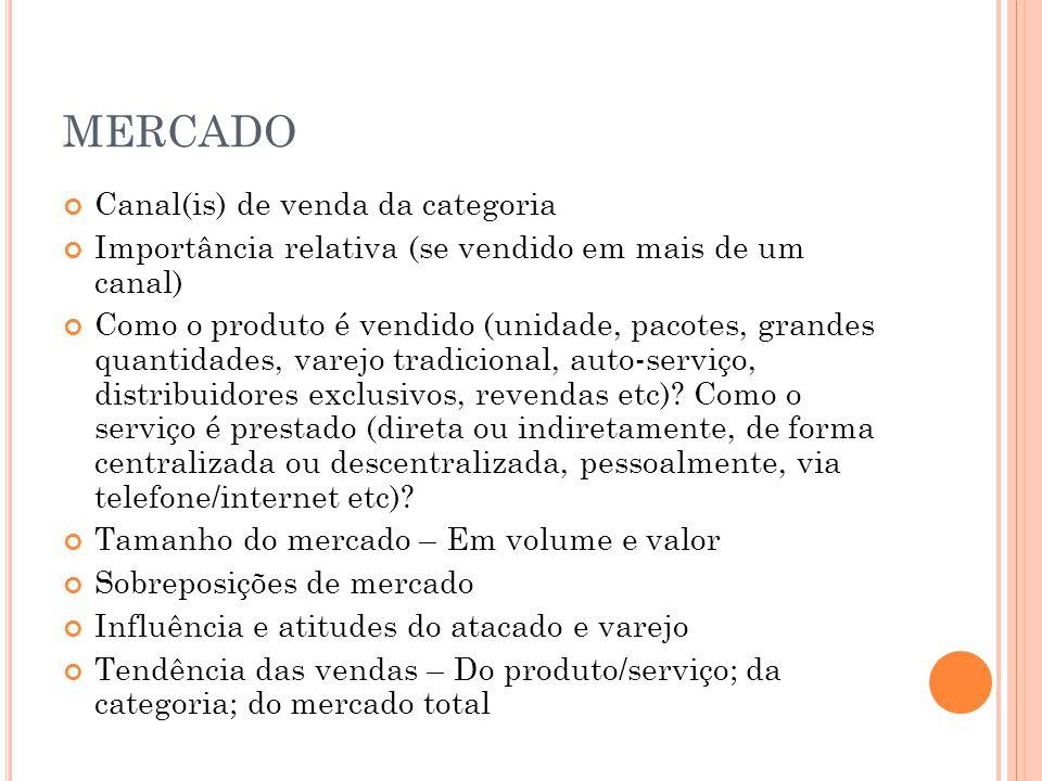 MERCADO Canal(is) de venda da categoria