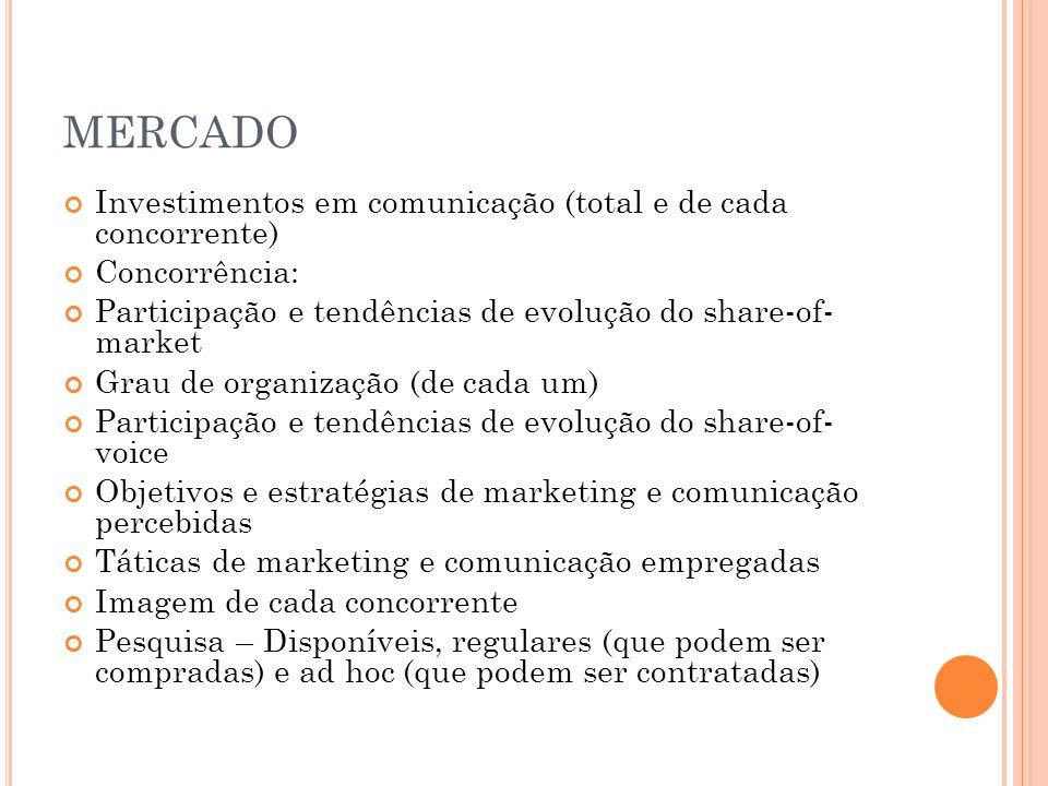 MERCADO Investimentos em comunicação (total e de cada concorrente)
