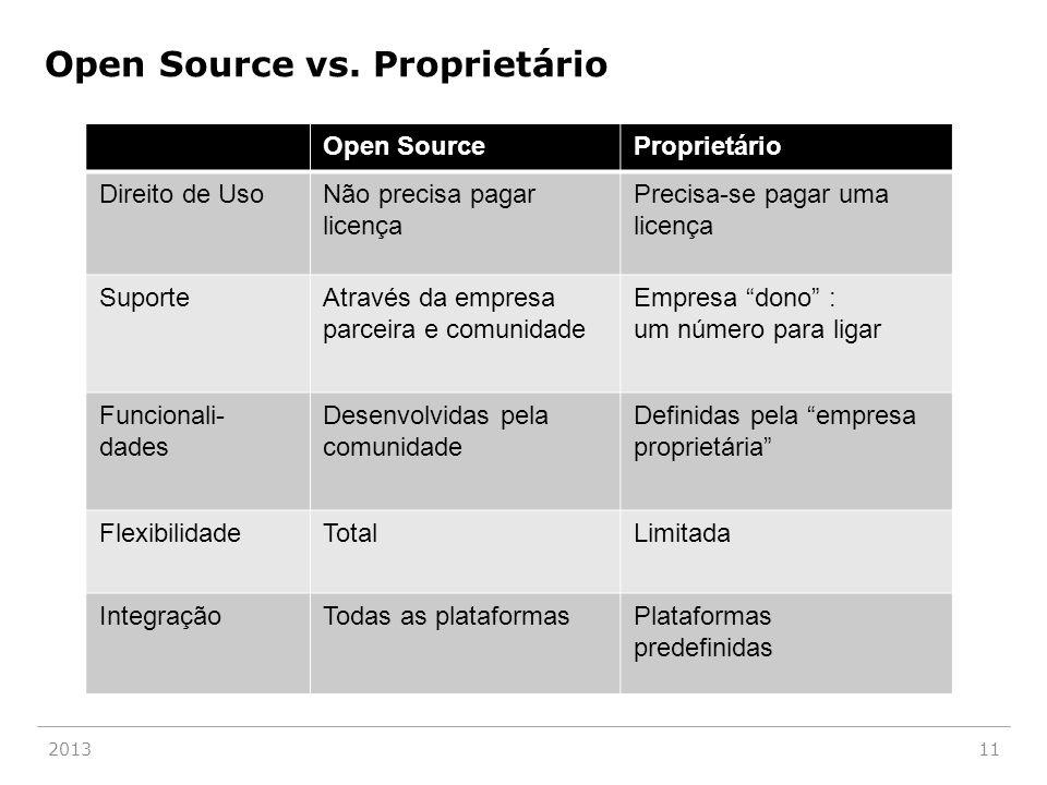 Open Source é provavelmente a melhor opção quando: