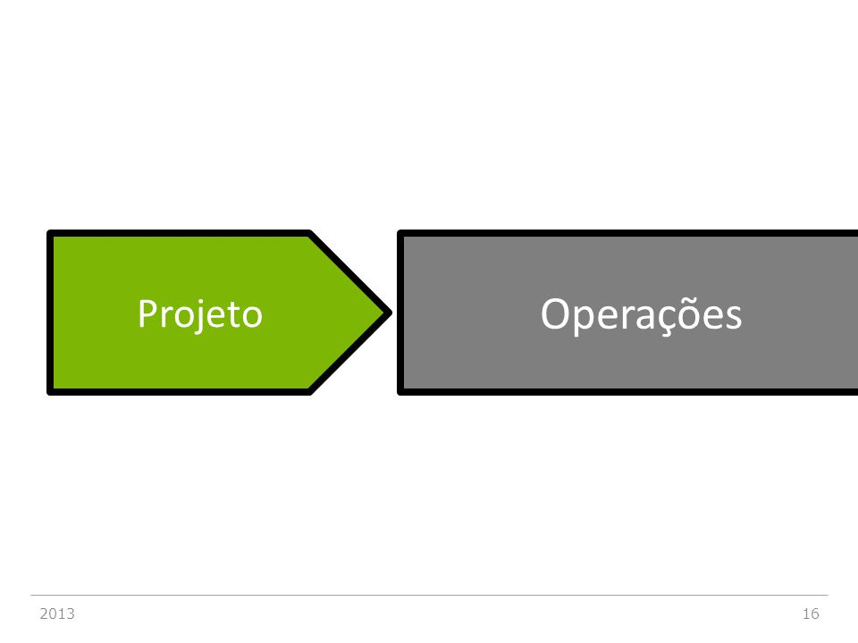 Construir Novo site De e-commerce Projeto 2013