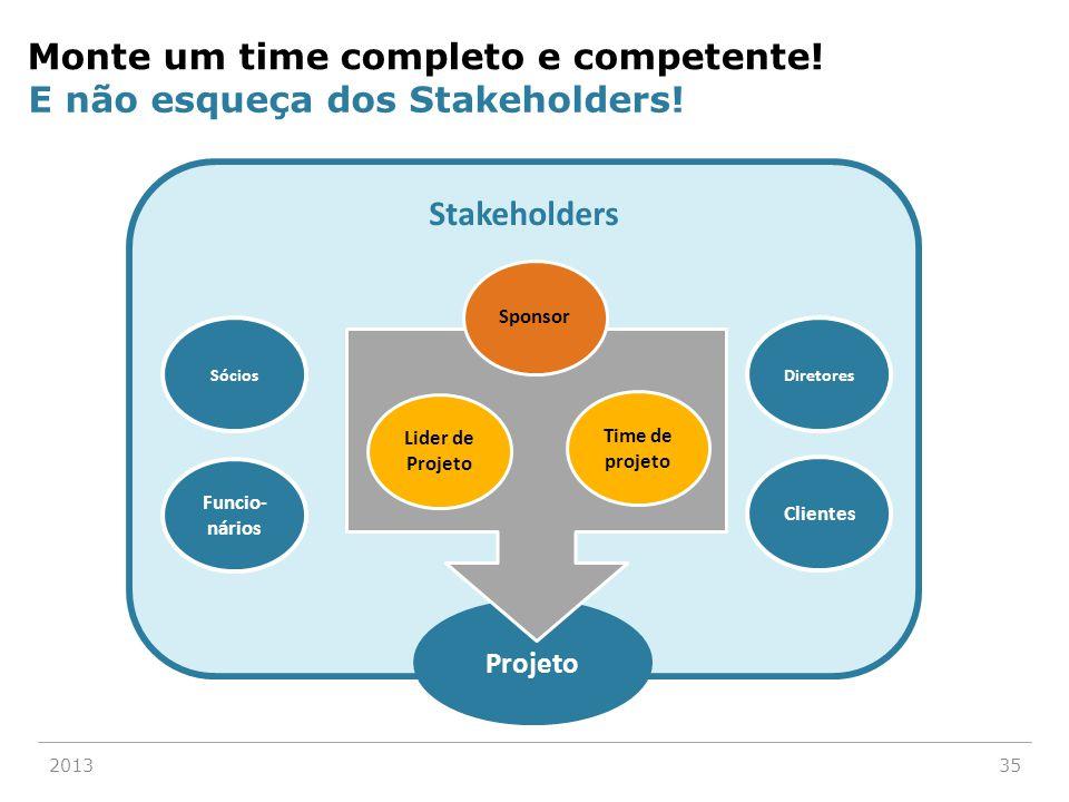 Time de um Projeto de e-Commerce