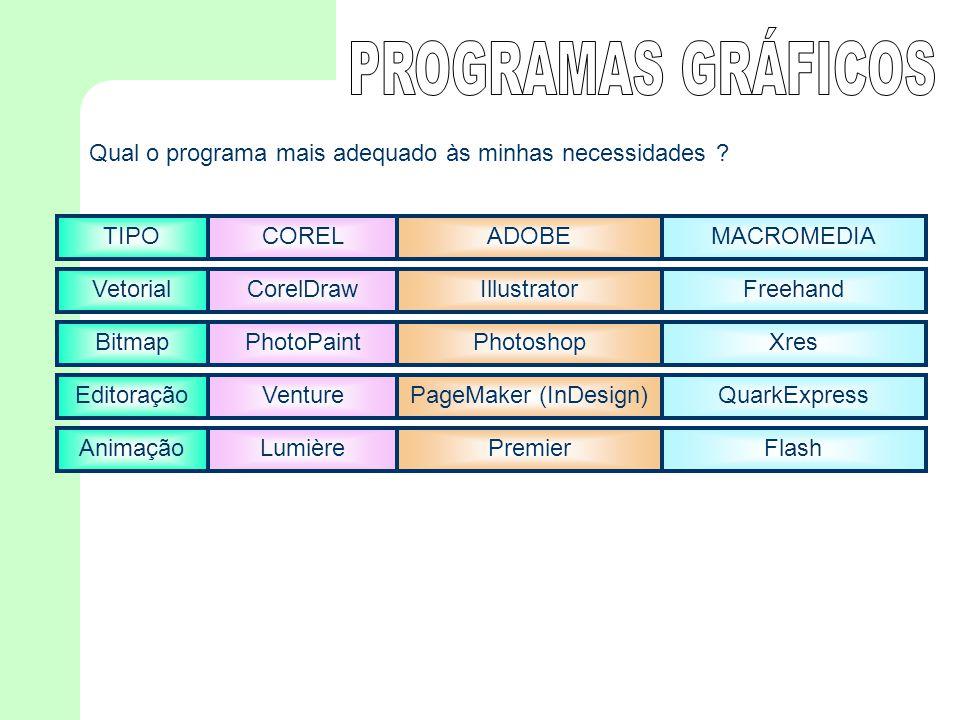 PROGRAMAS GRÁFICOS Qual o programa mais adequado às minhas necessidades TIPO. COREL. ADOBE. MACROMEDIA.