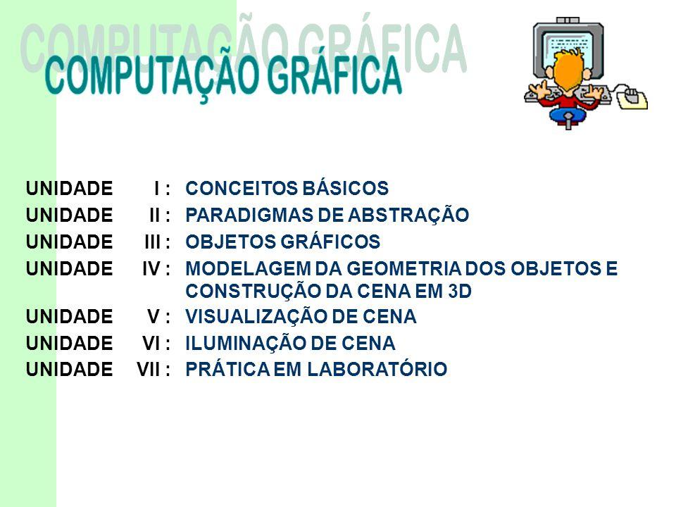 COMPUTAÇÃO GRÁFICA UNIDADE I : CONCEITOS BÁSICOS UNIDADE II :