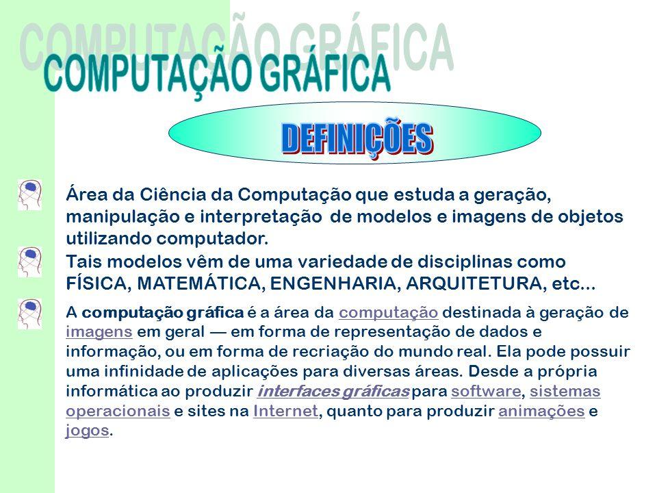 COMPUTAÇÃO GRÁFICA DEFINIÇÕES