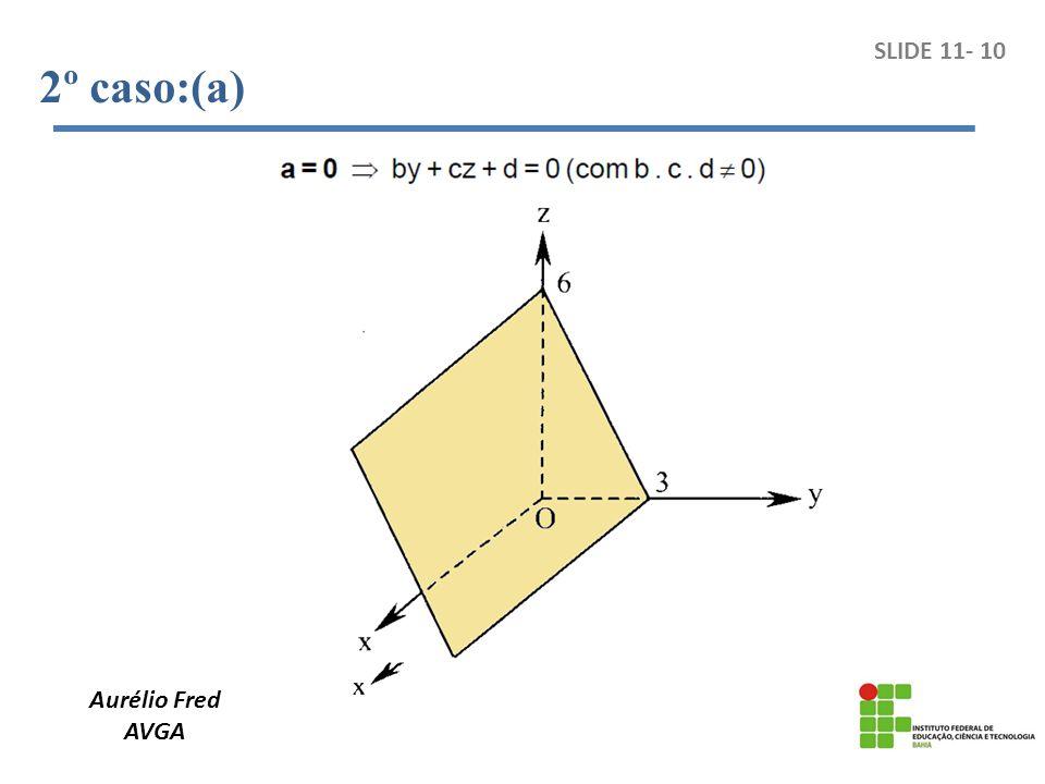 2º caso:(a) SLIDE 11- 10 Aurélio Fred AVGA