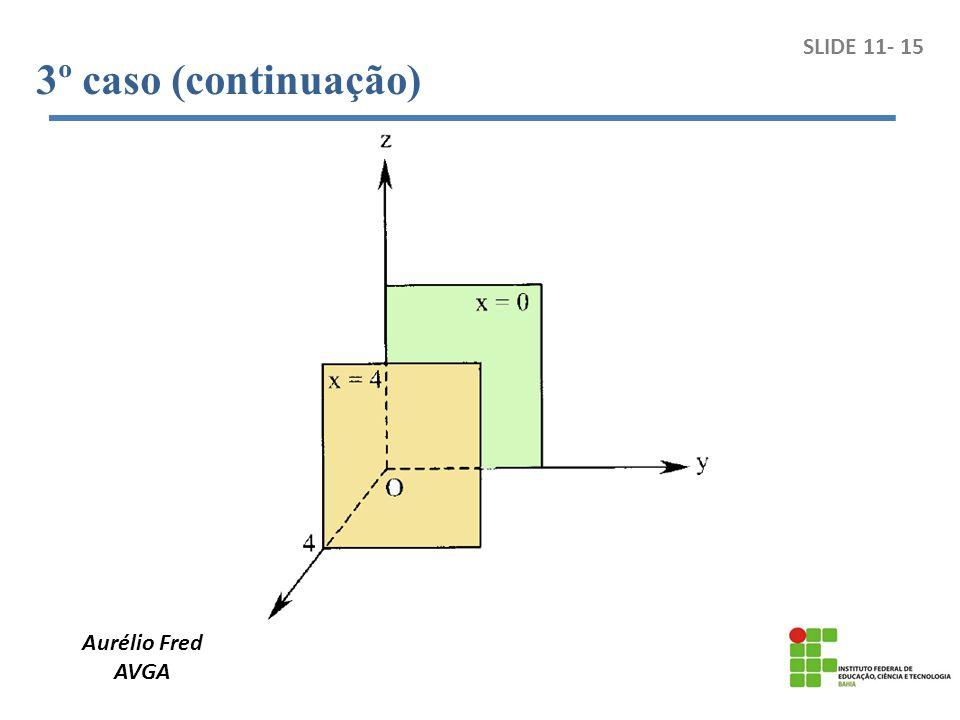 3º caso (continuação) SLIDE 11- 15 Aurélio Fred AVGA