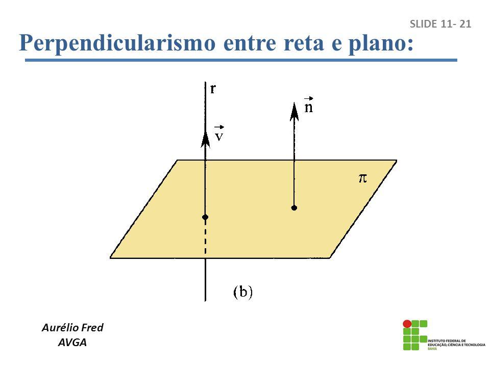 Perpendicularismo entre reta e plano: