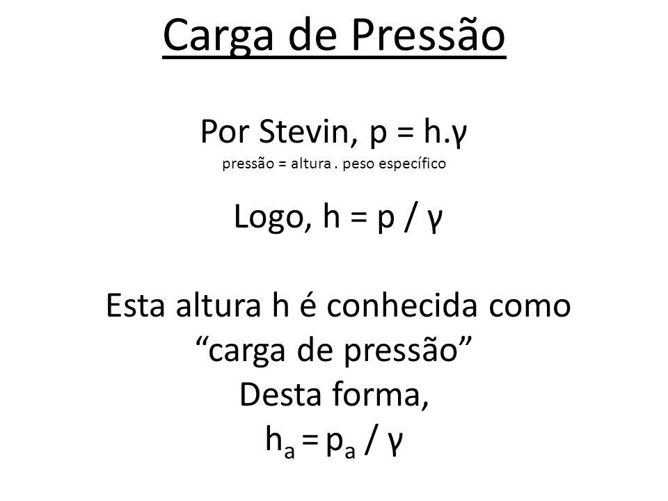 Carga de Pressão Por Stevin, p = h. γ pressão = altura