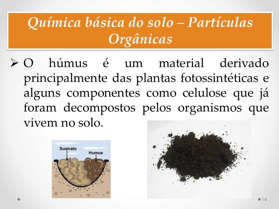 Química básica do solo – Partículas Orgânicas