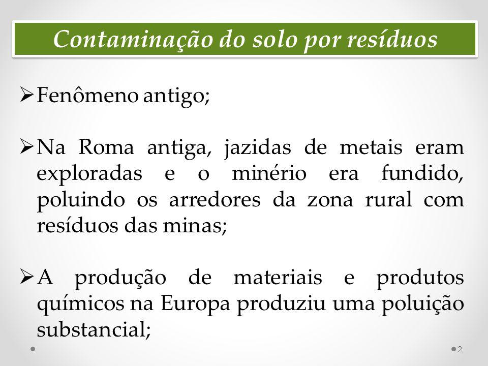 Contaminação do solo por resíduos