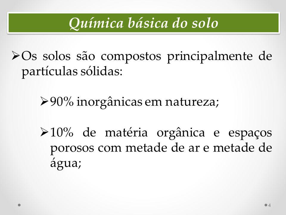 Química básica do solo Os solos são compostos principalmente de partículas sólidas: 90% inorgânicas em natureza;
