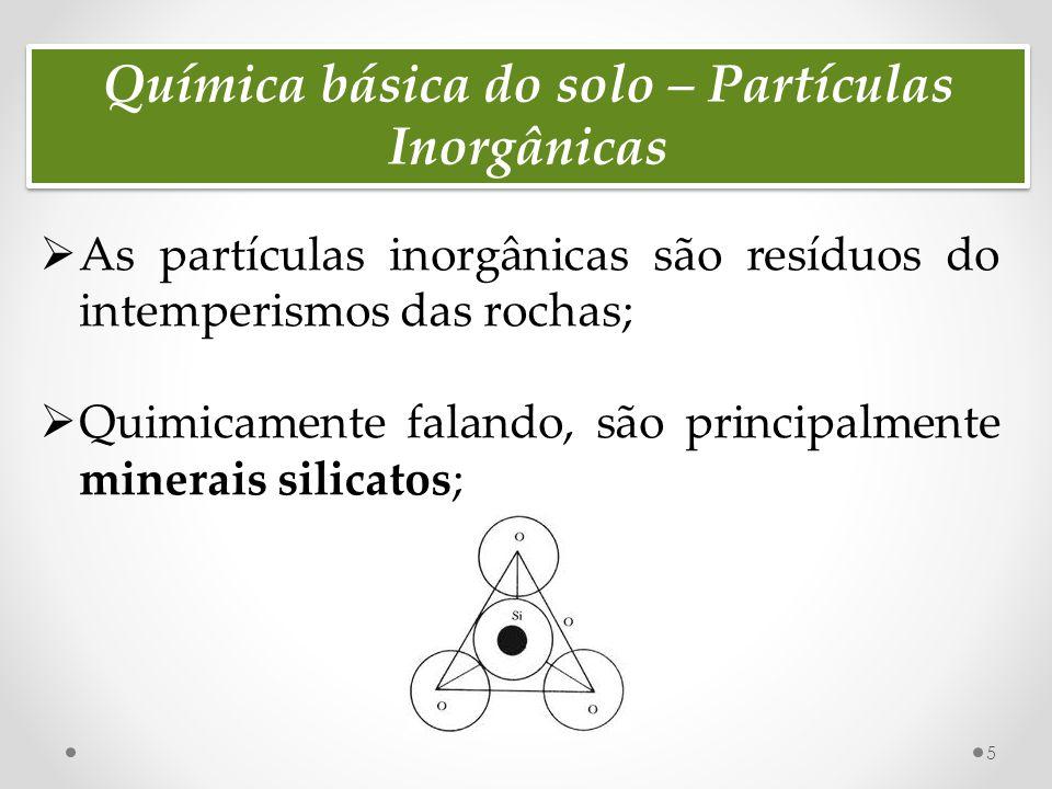 Química básica do solo – Partículas Inorgânicas