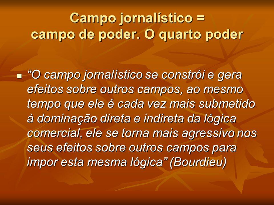 Campo jornalístico = campo de poder. O quarto poder