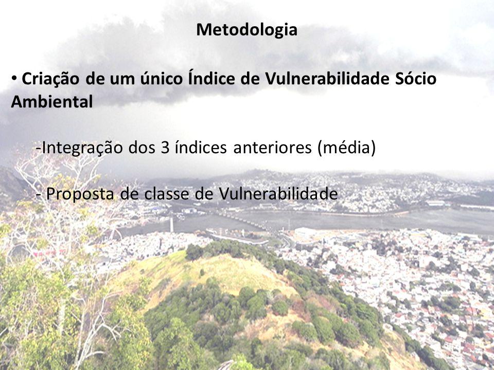 Metodologia Criação de um único Índice de Vulnerabilidade Sócio Ambiental. Integração dos 3 índices anteriores (média)