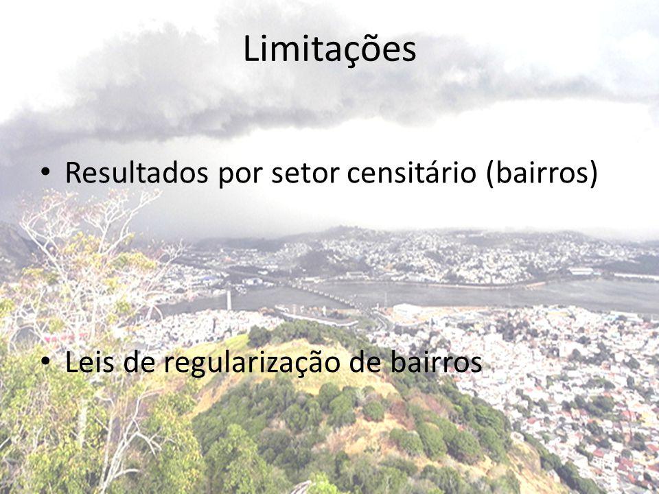 Limitações Resultados por setor censitário (bairros)
