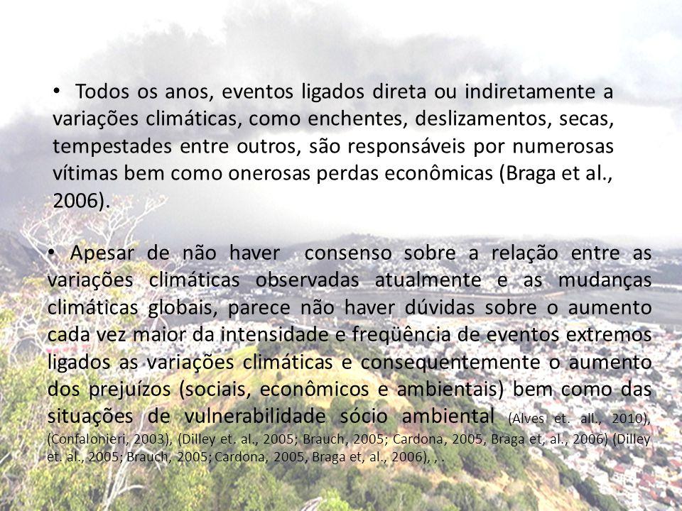 Todos os anos, eventos ligados direta ou indiretamente a variações climáticas, como enchentes, deslizamentos, secas, tempestades entre outros, são responsáveis por numerosas vítimas bem como onerosas perdas econômicas (Braga et al., 2006).