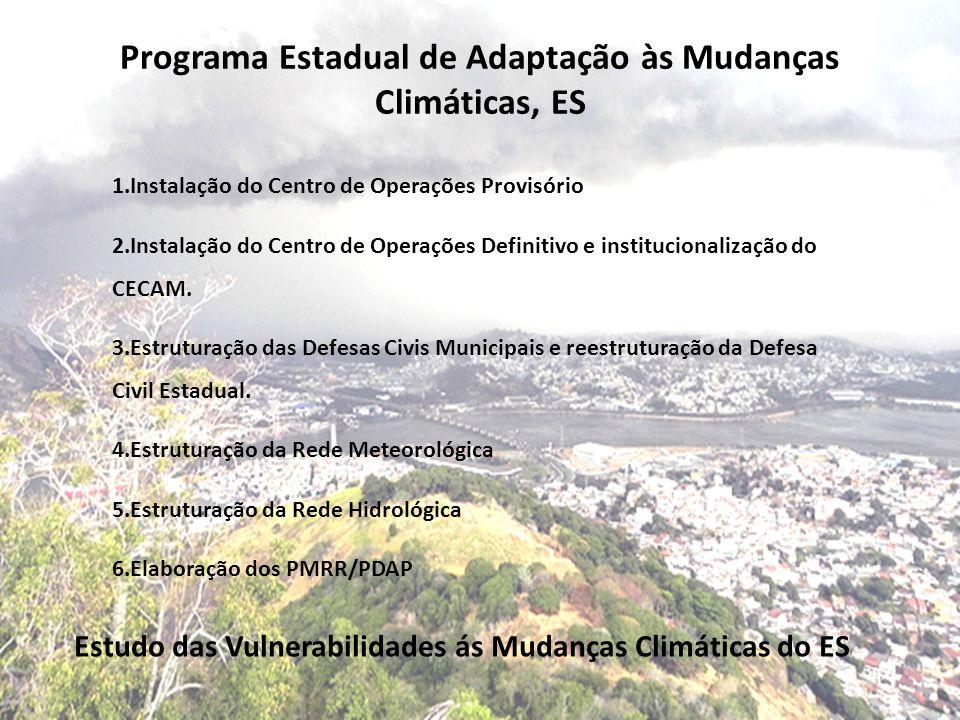 Programa Estadual de Adaptação às Mudanças Climáticas, ES