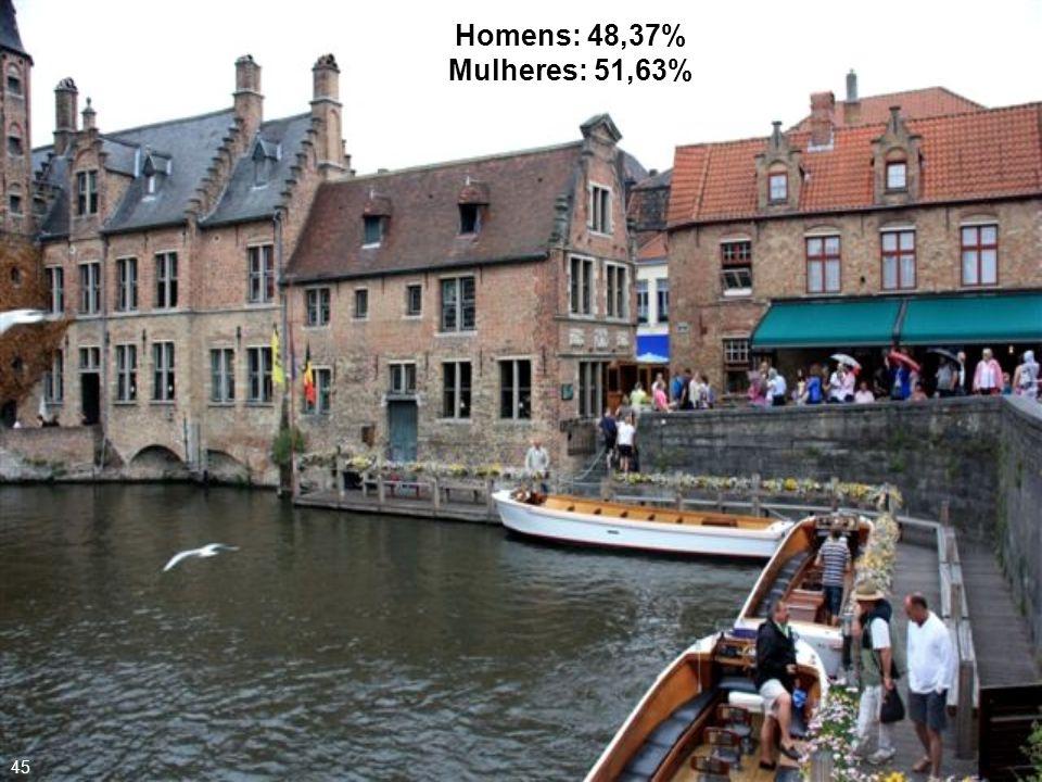 Homens: 48,37% Mulheres: 51,63% 45