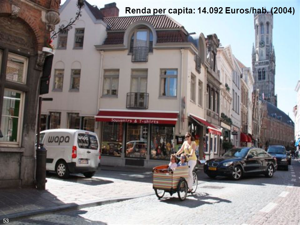 Renda per capita: 14.092 Euros/hab. (2004)