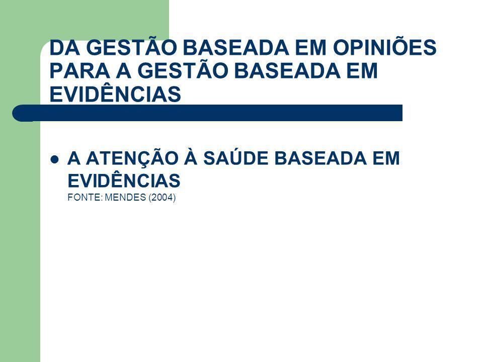 DA GESTÃO BASEADA EM OPINIÕES PARA A GESTÃO BASEADA EM EVIDÊNCIAS