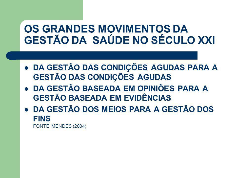 OS GRANDES MOVIMENTOS DA GESTÃO DA SAÚDE NO SÉCULO XXI
