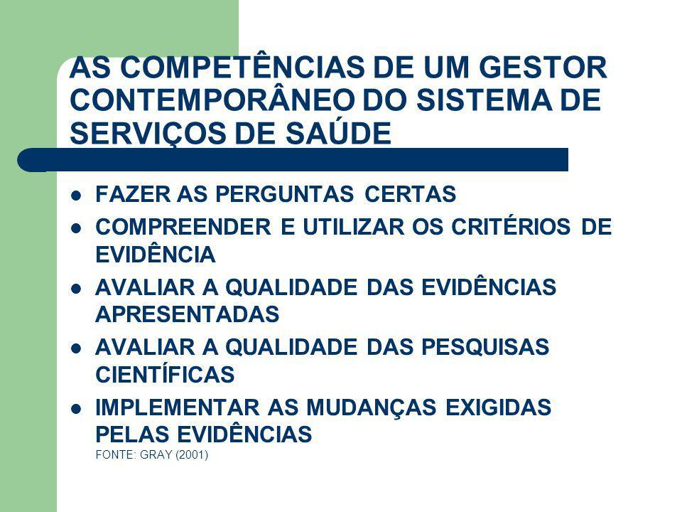 AS COMPETÊNCIAS DE UM GESTOR CONTEMPORÂNEO DO SISTEMA DE SERVIÇOS DE SAÚDE
