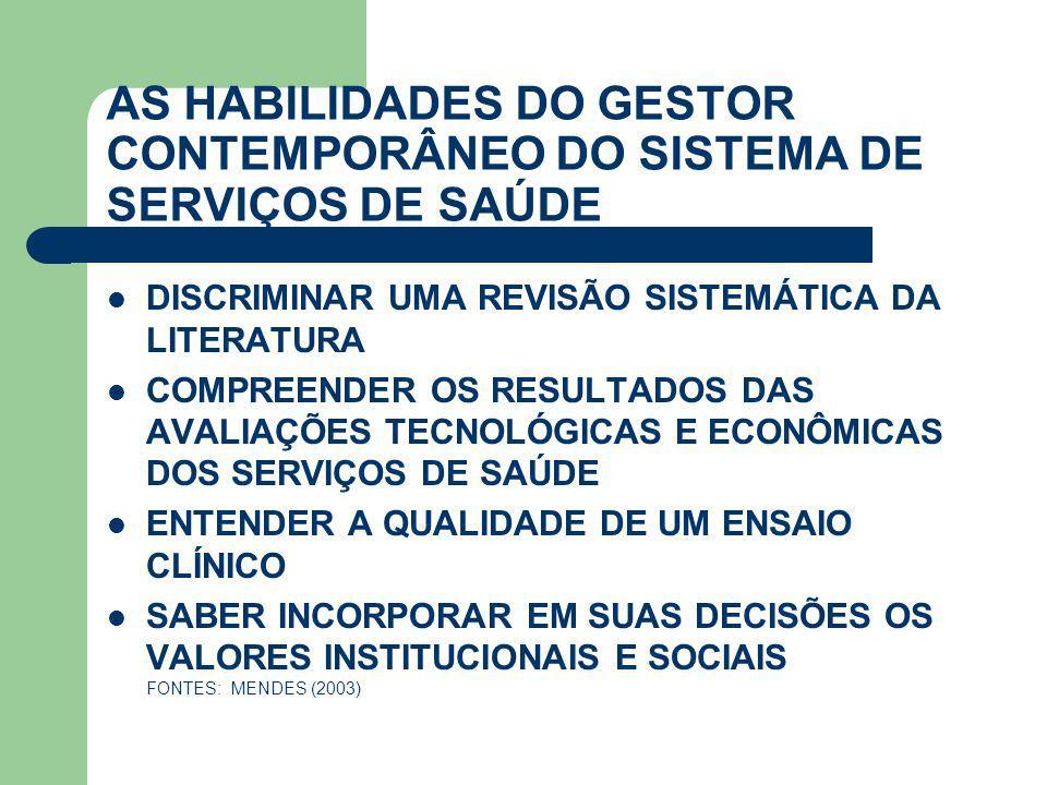AS HABILIDADES DO GESTOR CONTEMPORÂNEO DO SISTEMA DE SERVIÇOS DE SAÚDE