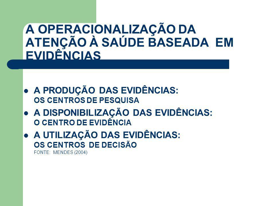 A OPERACIONALIZAÇÃO DA ATENÇÃO À SAÚDE BASEADA EM EVIDÊNCIAS