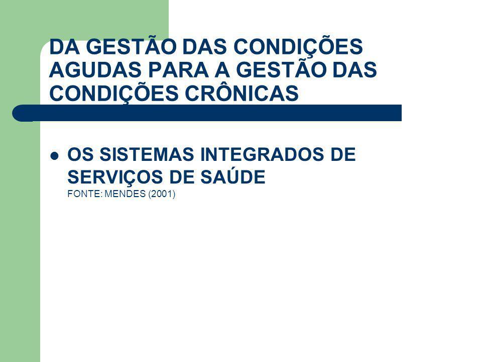 DA GESTÃO DAS CONDIÇÕES AGUDAS PARA A GESTÃO DAS CONDIÇÕES CRÔNICAS