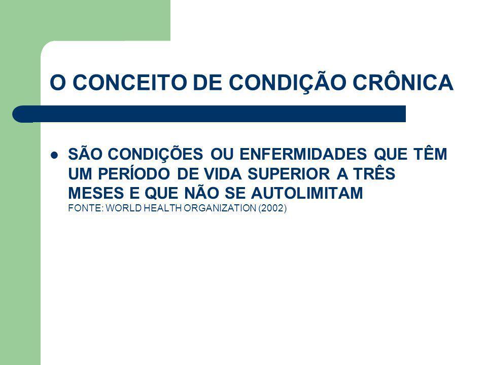 O CONCEITO DE CONDIÇÃO CRÔNICA