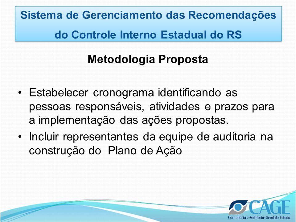 Sistema de Gerenciamento das Recomendações do Controle Interno Estadual do RS
