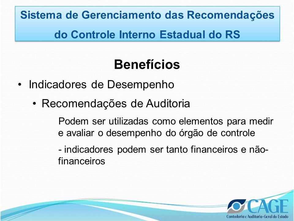 Benefícios Indicadores de Desempenho Recomendações de Auditoria