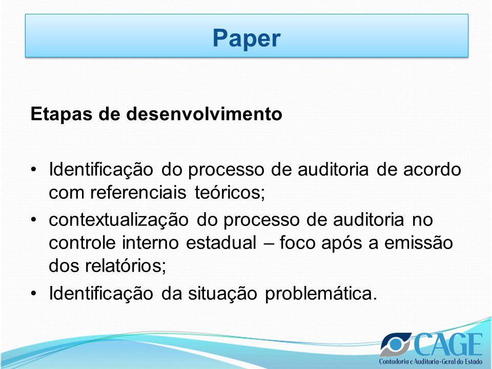 Paper Etapas de desenvolvimento