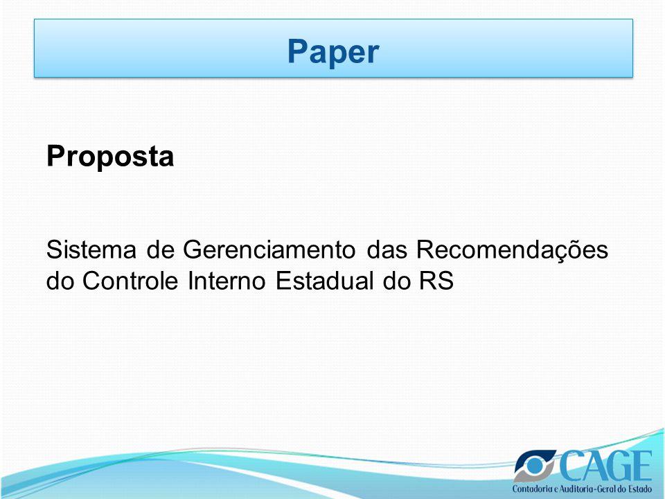 Paper Proposta. Sistema de Gerenciamento das Recomendações do Controle Interno Estadual do RS.