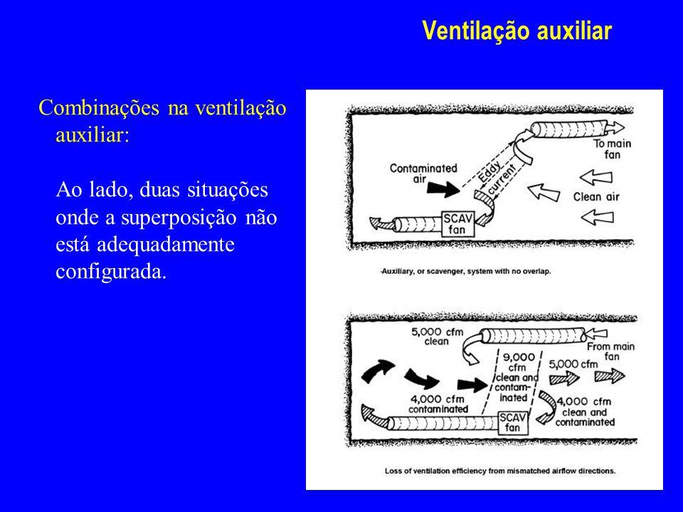 Ventilação auxiliar Combinações na ventilação auxiliar: