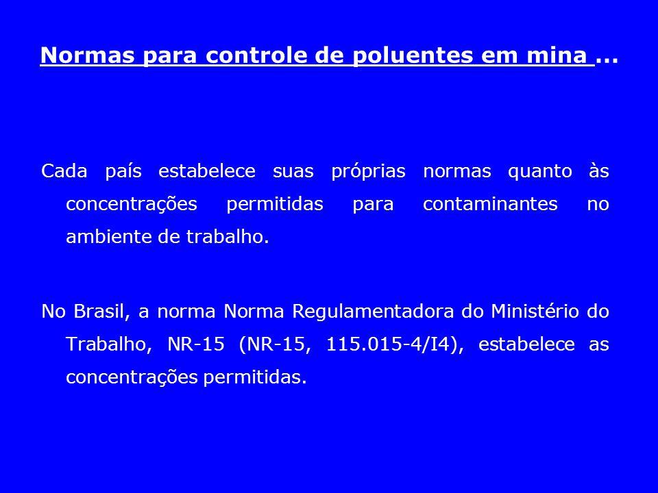 Normas para controle de poluentes em mina ...