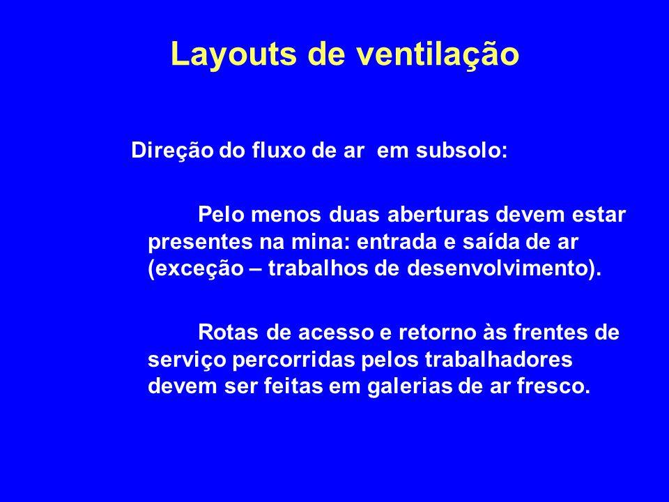Layouts de ventilação Direção do fluxo de ar em subsolo: