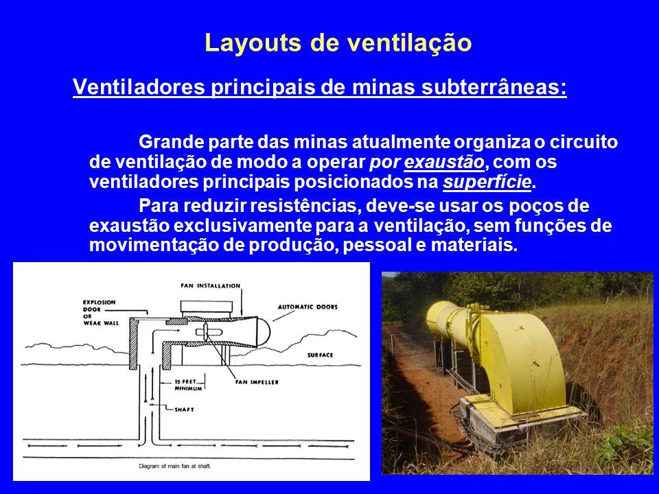 Layouts de ventilação Ventiladores principais de minas subterrâneas: